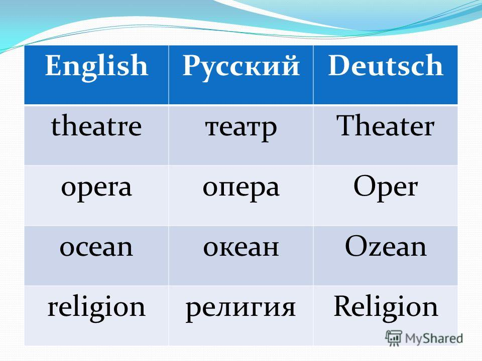 EnglishРусскийDeutsch theatreтеатрTheater operaопераOper oceanокеанOzean religionрелигияReligion