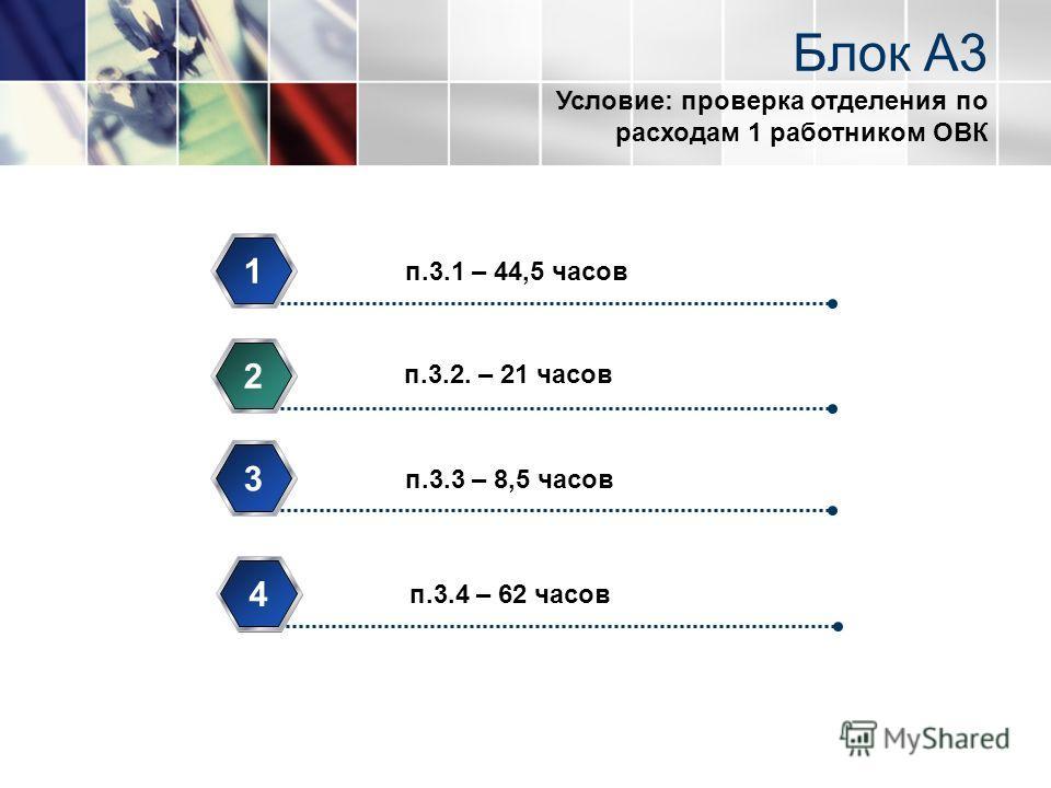 Блок А3 п.3.1 – 44,5 часов 1 п.3.2. – 21 часов 2 п.3.3 – 8,5 часов 3 Условие: проверка отделения по расходам 1 работником ОВК п.3.4 – 62 часов 4