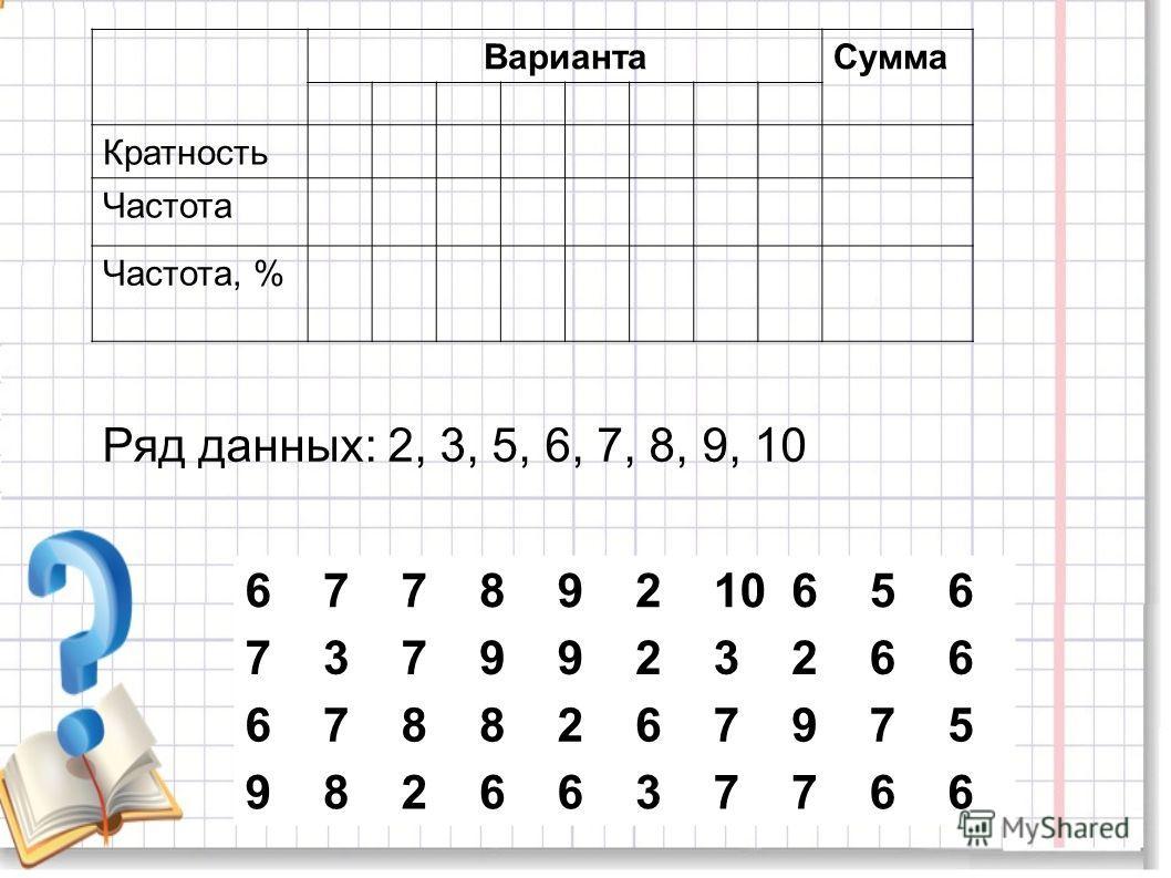 ВариантаСумма Кратность Частота Частота, % 67789210656 7379923266 6788267975 9826637766 Ряд данных: 2, 3, 5, 6, 7, 8, 9, 10