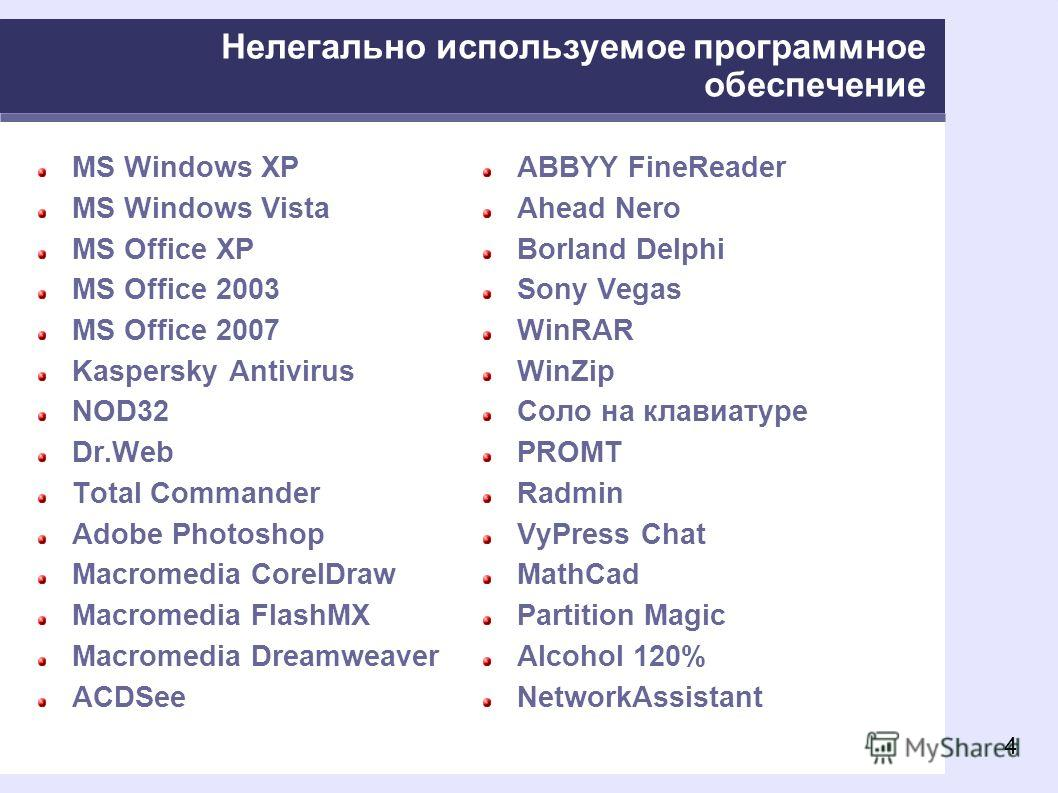 4 Нелегально используемое программное обеспечение MS Windows XP MS Windows Vista MS Office XP MS Office 2003 MS Office 2007 Kaspersky Antivirus NOD32 Dr.Web Total Commander Adobe Photoshop Macromedia CorelDraw Macromedia FlashMX Macromedia Dreamweave