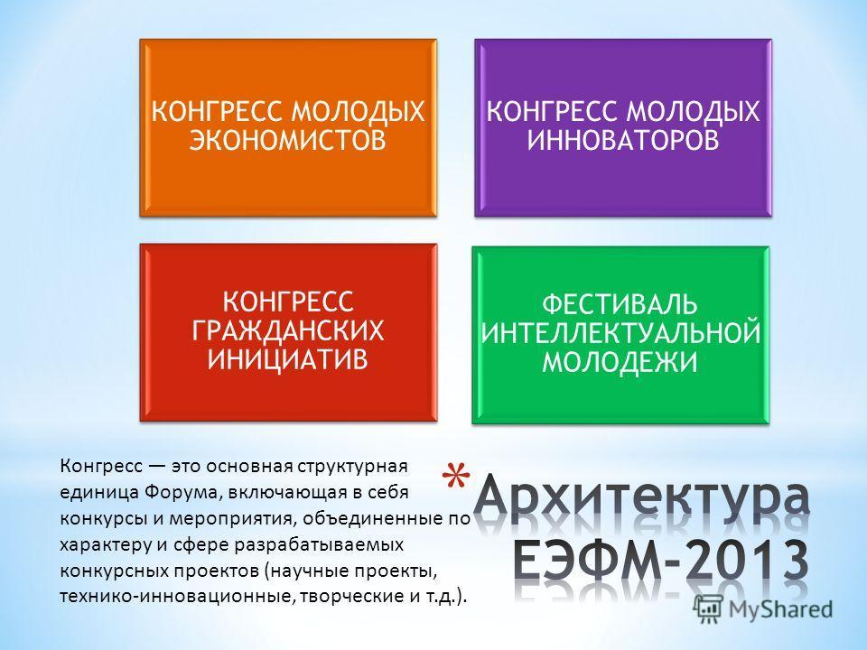 Конгресс это основная структурная единица Форума, включающая в себя конкурсы и мероприятия, объединенные по характеру и сфере разрабатываемых конкурсных проектов (научные проекты, технико-инновационные, творческие и т.д.). КОНГРЕСС МОЛОДЫХ ИННОВАТОРО