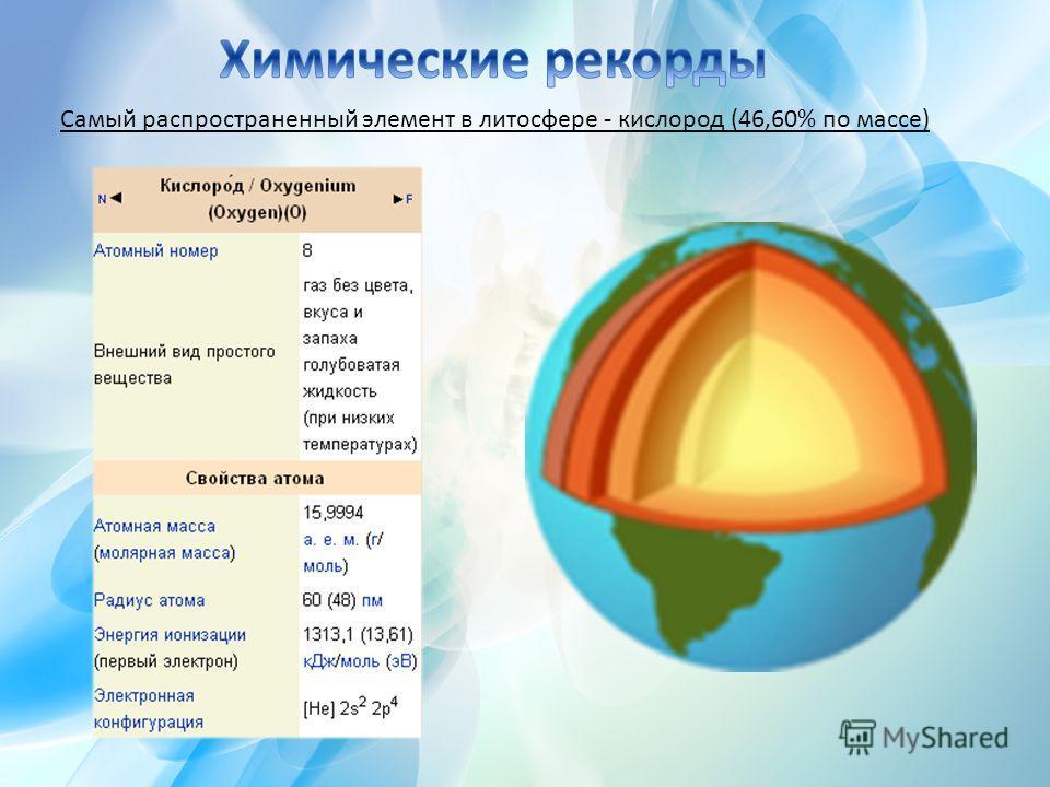 Самый распространенный элемент в литосфере - кислород (46,60% по массе)