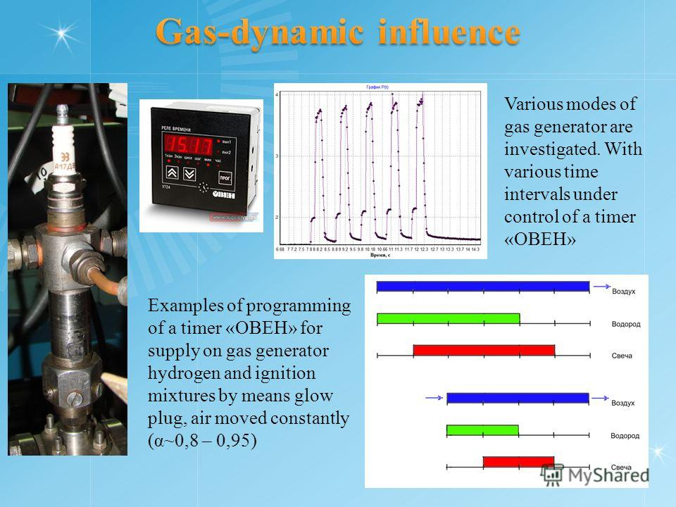 Various modes of gas generator are investigated. With various time intervals under control of a timer «ОВЕН» Examples of programming of a timer «ОВЕН» for supply on gas generator hydrogen and ignition mixtures by means glow plug, air moved constantly