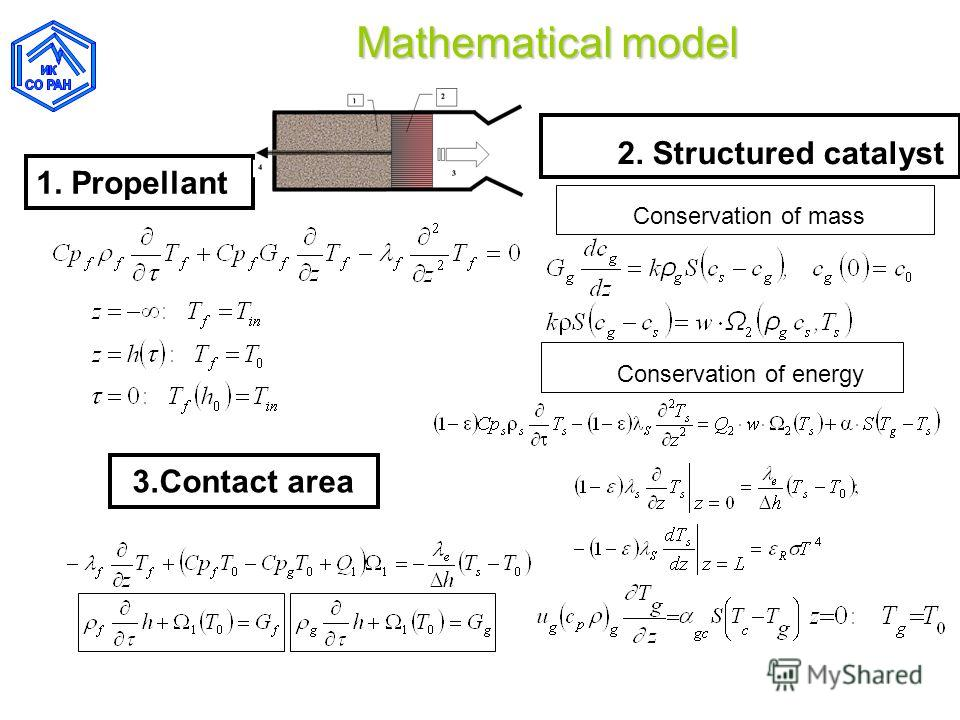 Mathematical model 1. Propellant 2. Structured catalyst Conservation of energy 3.Contact area Conservation of mass