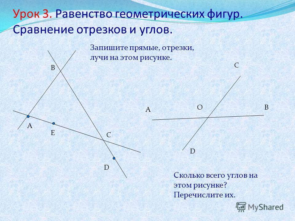 Урок 3. Равенство геометрических фигур. Сравнение отрезков и углов. А B C D E Запишите прямые, отрезки, лучи на этом рисунке. A C OB D Сколько всего углов на этом рисунке? Перечислите их.
