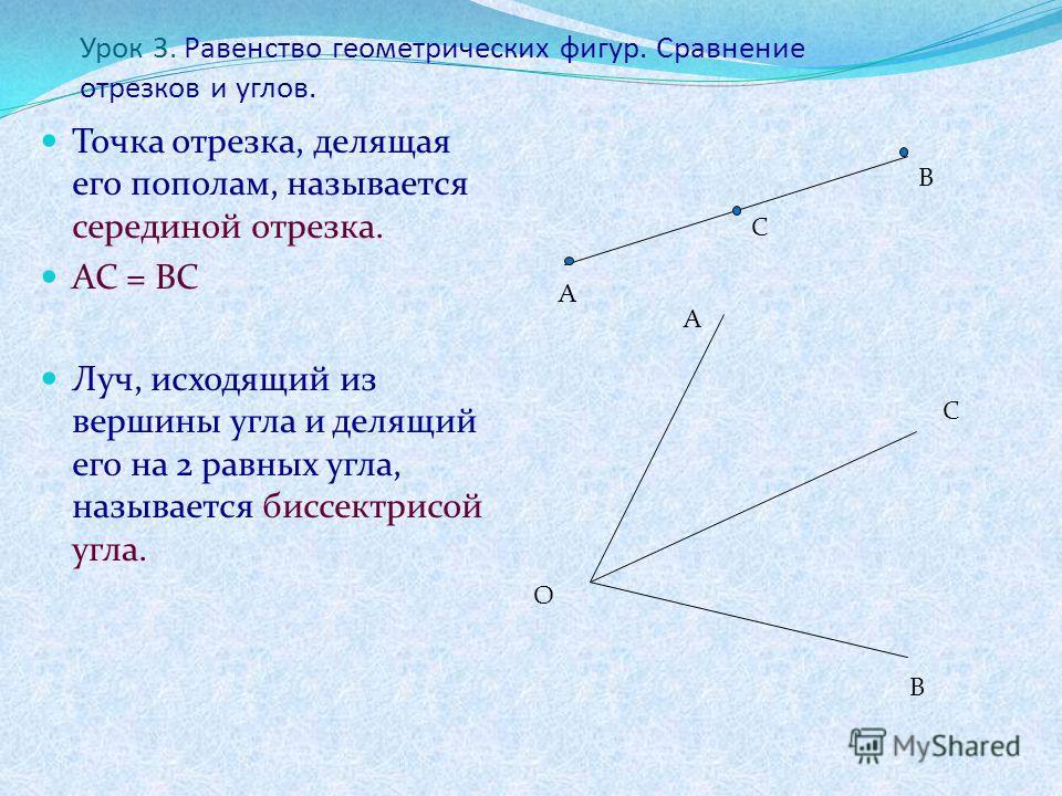 Урок 3. Равенство геометрических фигур. Сравнение отрезков и углов. Точка отрезка, делящая его пополам, называется серединой отрезка. АС = ВС Луч, исходящий из вершины угла и делящий его на 2 равных угла, называется биссектрисой угла. А С В О А В С