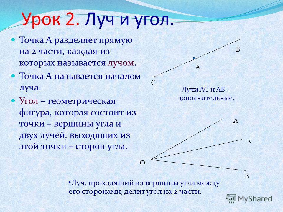 Урок 2. Луч и угол. Точка А разделяет прямую на 2 части, каждая из которых называется лучом. Точка А называется началом луча. Угол – геометрическая фигура, которая состоит из точки – вершины угла и двух лучей, выходящих из этой точки – сторон угла. А