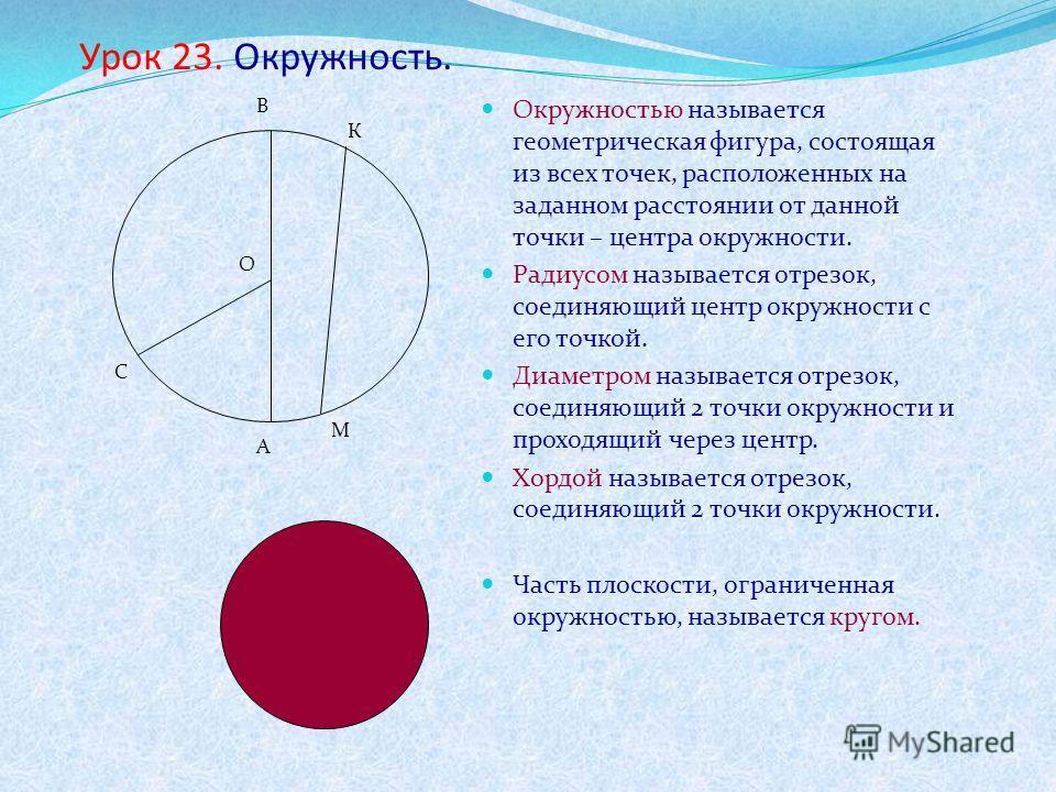 Урок 23. Окружность. Окружностью называется геометрическая фигура, состоящая из всех точек, расположенных на заданном расстоянии от данной точки – центра окружности. Радиусом называется отрезок, соединяющий центр окружности с его точкой. Диаметром на
