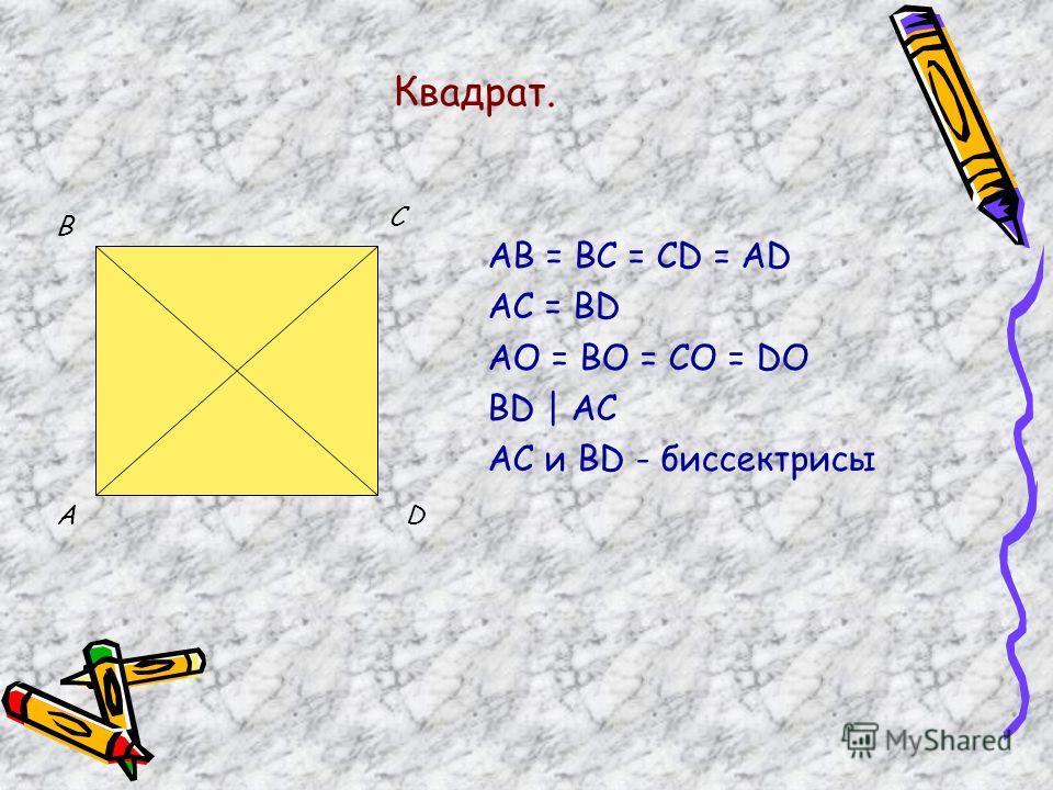 Квадрат. AB = BC = CD = AD AC = BD AO = BO = CO = DO BD | AC AC и BD - биссектрисы A B C D