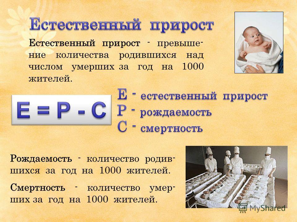 Рождаемость - количество родив- шихся за год на 1000 жителей. Смертность - количество умер- ших за год на 1000 жителей. Естественный прирост - превыше- ние количества родившихся над числом умерших за год на 1000 жителей.