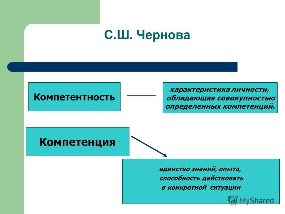 С.Ш. Чернова Компетентность характеристика личности, обладающая совокупностью определенных компетенций. Компетенция единство знаний, опыта, способность действовать в конкретной ситуации