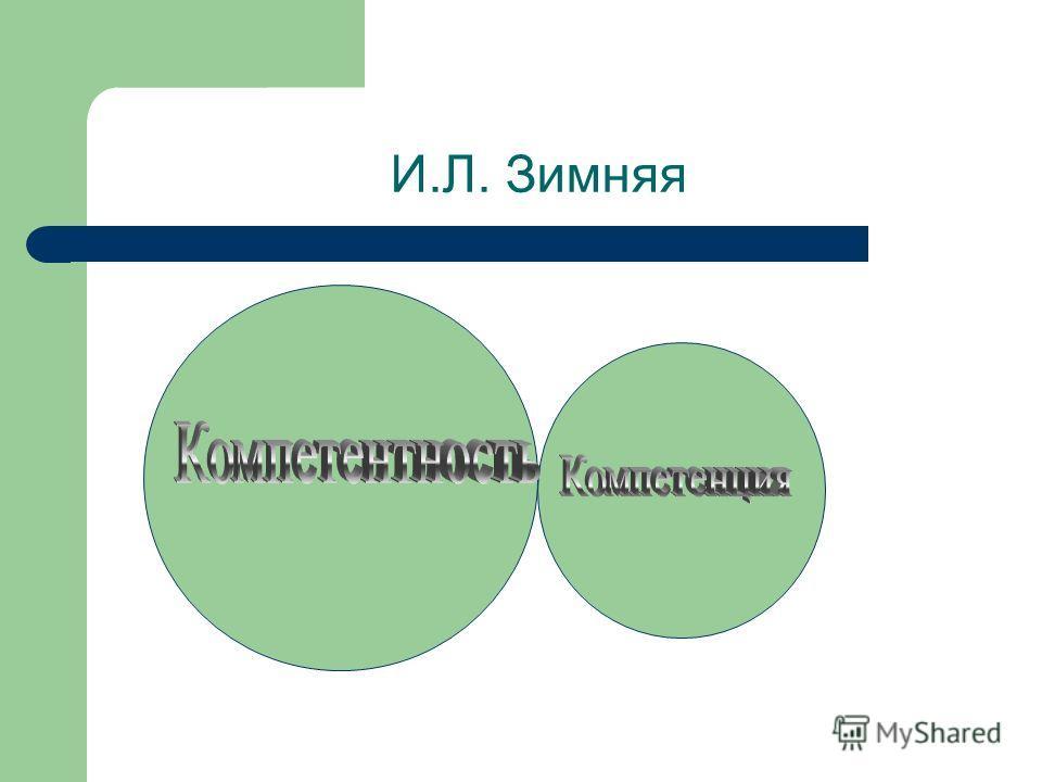 И.Л. Зимняя Компетентность