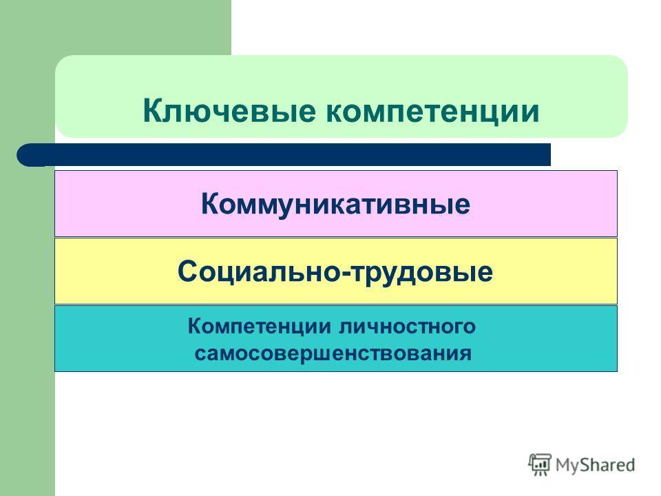 Ключевые компетенции Коммуникативные Социально-трудовые Компетенции личностного самосовершенствования
