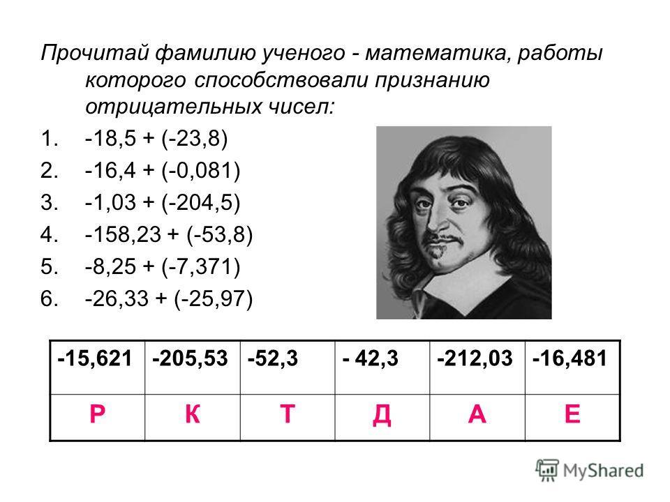 Прочитай фамилию ученого - математика, работы которого способствовали признанию отрицательных чисел: 1.-18,5 + (-23,8) 2.-16,4 + (-0,081) 3.-1,03 + (-204,5) 4.-158,23 + (-53,8) 5.-8,25 + (-7,371) 6.-26,33 + (-25,97) -15,621-205,53-52,3- 42,3-212,03-1