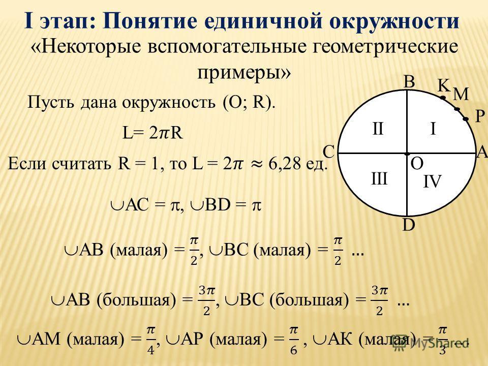 I этап: Понятие единичной окружности «Некоторые вспомогательные геометрические примеры» Пусть дана окружность (О; R). О А В С D АС =, ВD = III III IV M P K