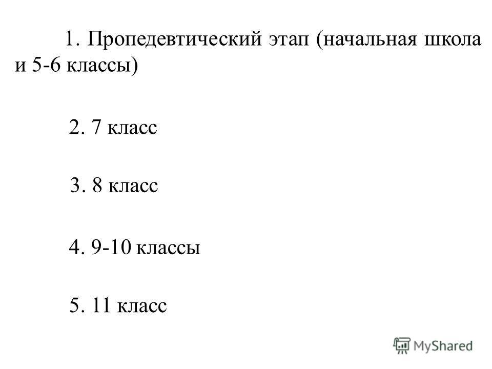 1. Пропедевтический этап (начальная школа и 5-6 классы) 2. 7 класс 3. 8 класс 4. 9-10 классы 5. 11 класс