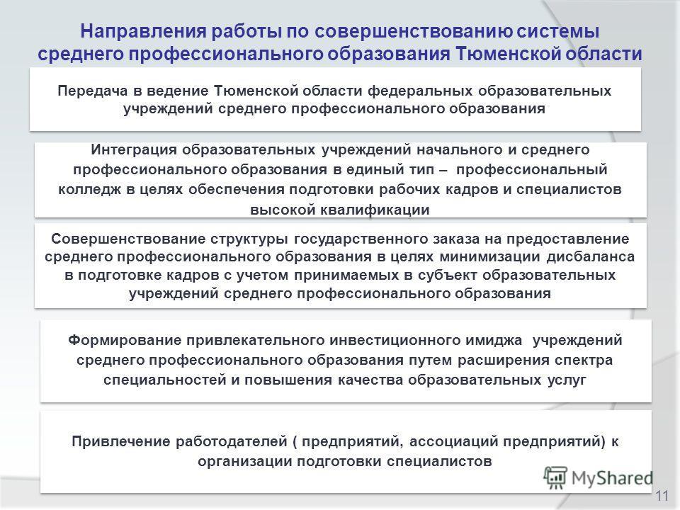 Передача в ведение Тюменской области федеральных образовательных учреждений среднего профессионального образования Совершенствование структуры государственного заказа на предоставление среднего профессионального образования в целях минимизации дисбал