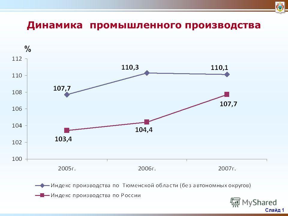 Развитие экономики Тюменской области и отдельных территорий ( I полугодие 2007 года)