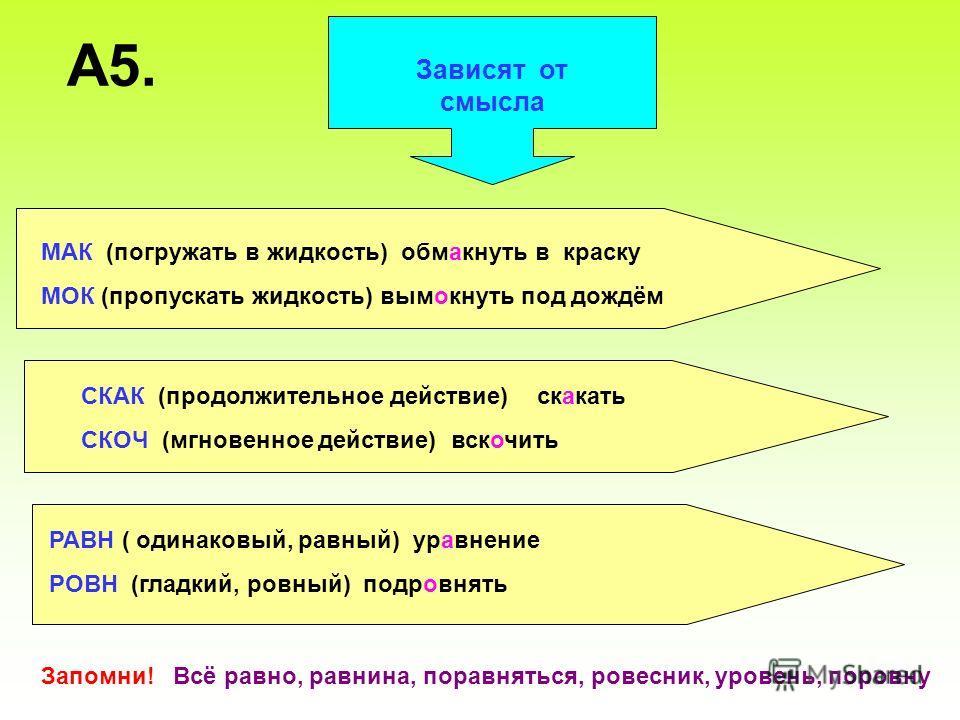 А5. Зависят от смысла МАК (погружать в жидкость) обмакнуть в краску МОК (пропускать жидкость) вымокнуть под дождём СКАК (продолжительное действие) скакать СКОЧ (мгновенное действие) вскочить РАВН ( одинаковый, равный) уравнение РОВН (гладкий, ровный)