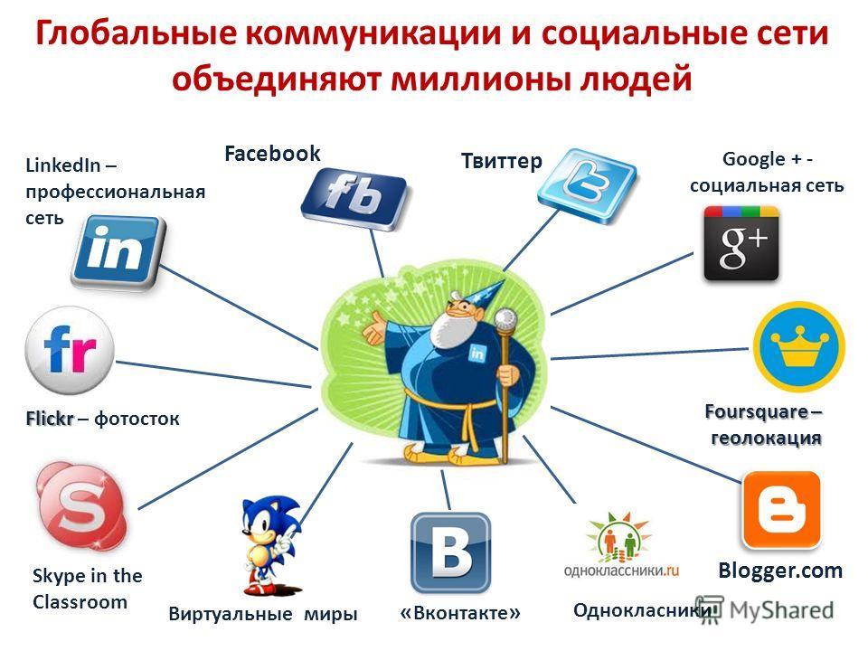 Глобальные коммуникации и социальные сети объединяют миллионы людей LinkedIn – профессиональная сеть Google + - социальная сеть Flickr Flickr – фотосток Skype in the Classroom Blogger.com Foursquare – геолокация Твиттер Facebook Виртуальные миры « Вк