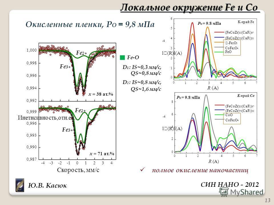 l (R)l(A) -4 Инетнсивность,отн.ед. l (R)l(A) -4 6 5 4 3 2 457 6 4 Локальное окружение Fe и Co Окисленные пленки, P O = 9,8 мПа P O = 9.8 мПа K-край Fe (FeCoZr) 33 (CaF 2 ) 67 (FeCoZr) 70 (CaF 2 ) 30 -Fe 2 O 3 1,000 Fe 2+ Fe-O CoFe 2 O 4 FeO 0,998 0,9