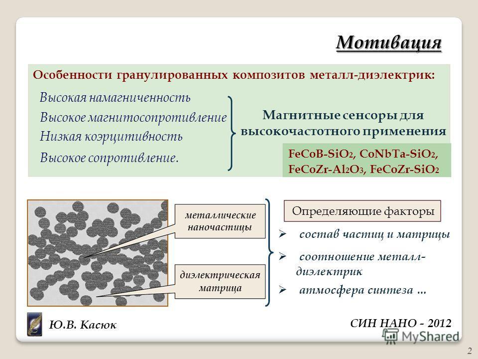 Мотивация Особенности гранулированных композитов металл-диэлектрик: Высокая намагниченность Высокое магнитосопротивление Низкая коэрцитивность Высокое сопротивление. Магнитные сенсоры для высокочастотного применения FeCoB-SiO 2, CoNbTa-SiO 2, FeCoZr-