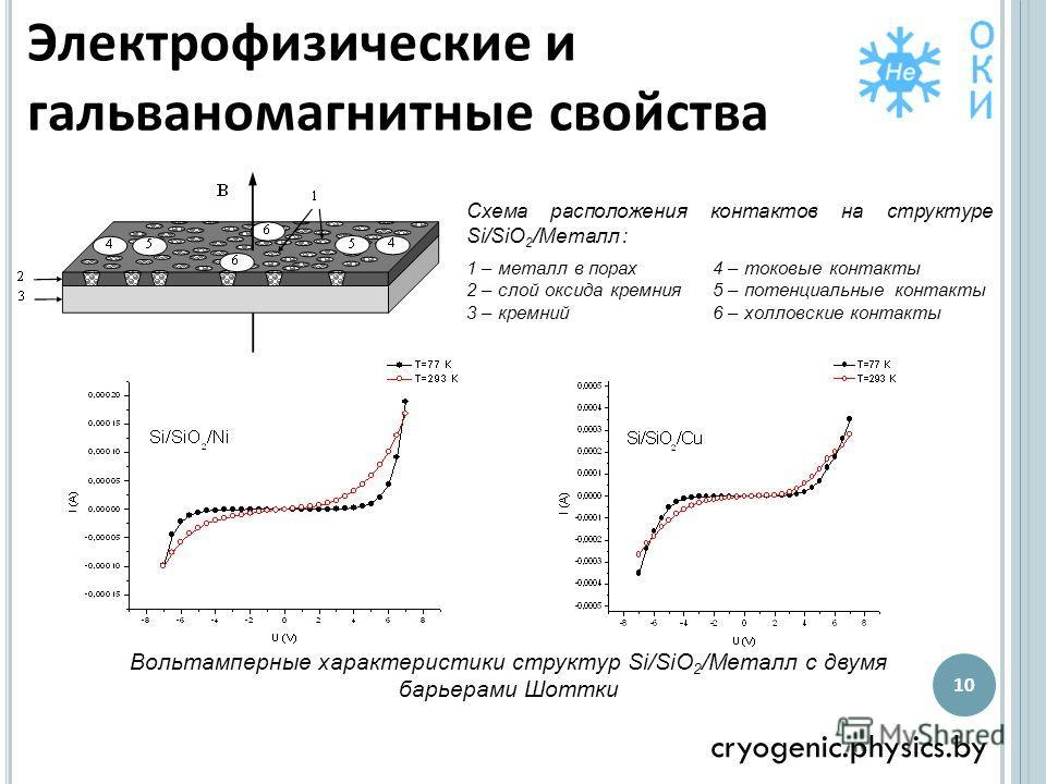 Электрофизические и гальваномагнитные свойства cryogenic.physics.by Схема расположения контактов на структуре Si/SiO 2 /Металл : 1 – металл в порах 4 – токовые контакты 2 – слой оксида кремния 5 – потенциальные контакты 3 – кремний 6 – холловские кон