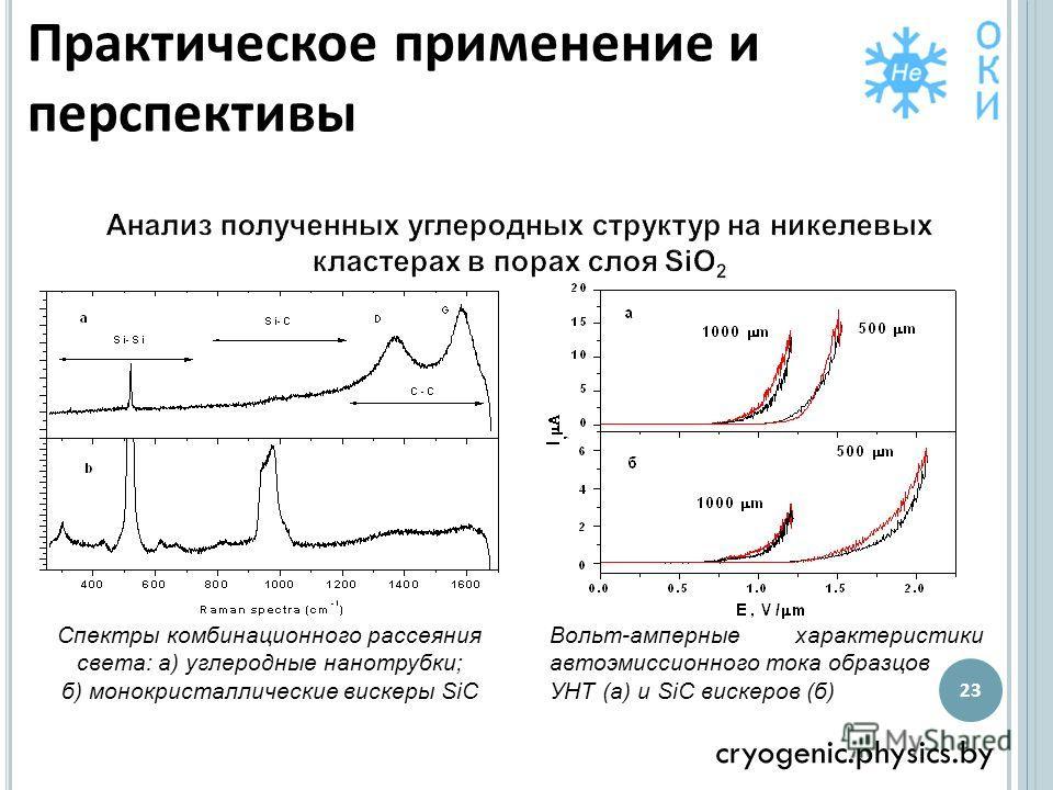 Спектры комбинационного рассеяния света: а) углеродные нанотрубки; б) монокристаллические вискеры SiC Вольт-амперные характеристики автоэмиссионного тока образцов УНТ (а) и SiC вискеров (б) Практическое применение и перспективы cryogenic.physics.by 2