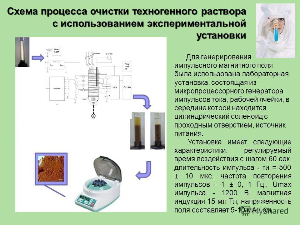 Для генерирования импульсного магнитного поля была использована лабораторная установка, состоящая из микропроцессорного генератора импульсов тока, рабочей ячейки, в середине котоой находится цилиндрический соленоид с проходным отверстием, источник пи