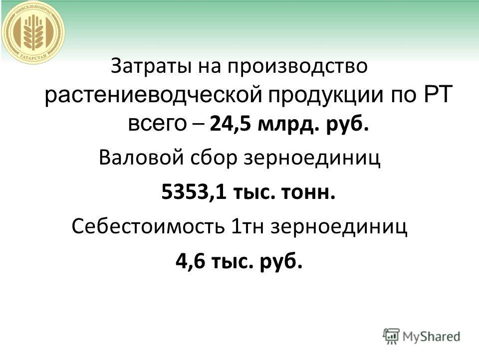 Затраты на производство растениеводческой продукции по РТ всего – 24,5 млрд. руб. Валовой сбор зерноединиц 5353,1 тыс. тонн. Себестоимость 1тн зерноединиц 4,6 тыс. руб.