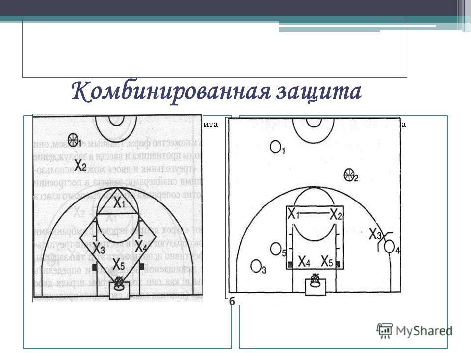 Комбинированная защита Комбинированная защита «ромб и один» Комбинированная защита «квадрат и один»
