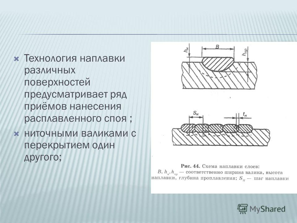 Технология наплавки различных поверхностей предусматривает ряд приёмов нанесения расплавленного споя ; ниточными валиками с перекрытием один другого;