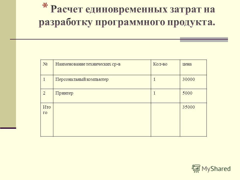 Наименование технических ср-вКол-воцена 1Персональный компьютер130000 2Принтер15000 Ито го 35000