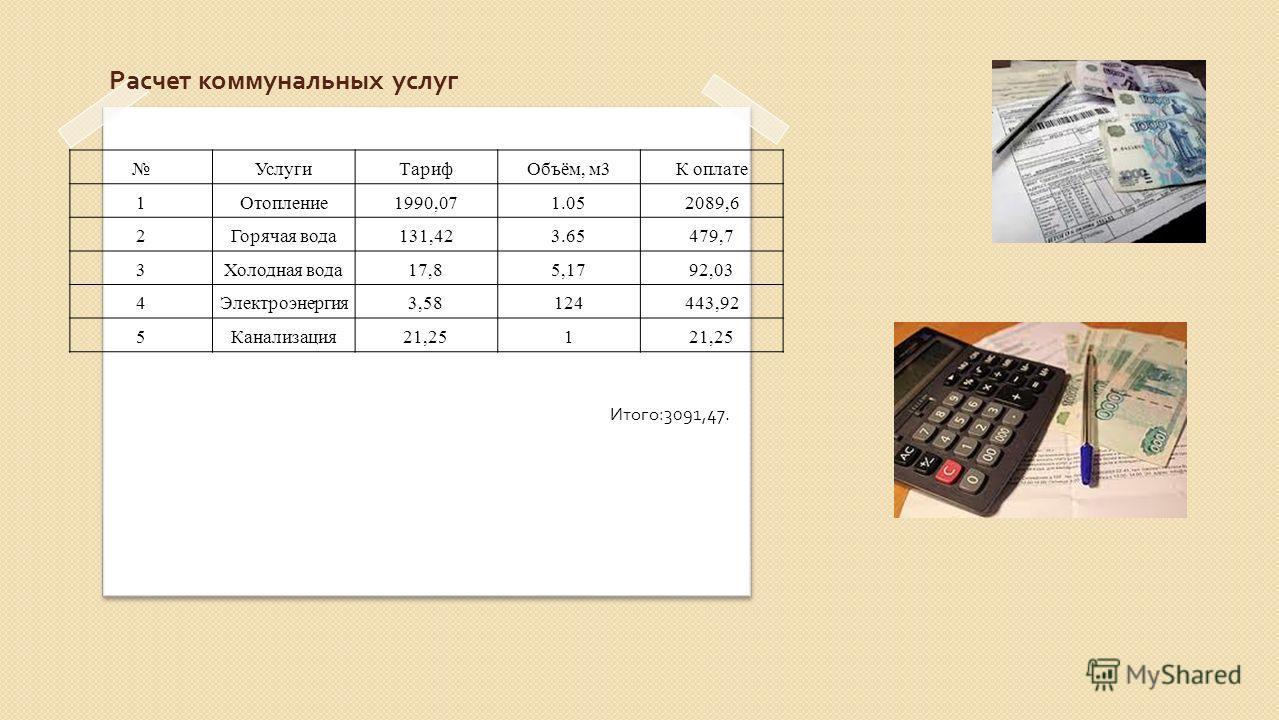 Расчет коммунальных услуг Итого :3091,47. УслугиТарифОбъём, м3К оплате 1Отопление1990,071.052089,6 2Горячая вода131,423.65479,7 3Холодная вода17,85,1792,03 4Электроэнергия3,58124443,92 5Канализация21,251