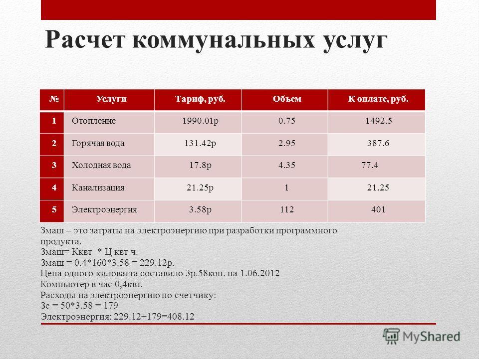 Расчет коммунальных услуг УслугиТариф, руб.ОбъемК оплате, руб. 1Отопление1990.01р0.751492.5 2Горячая вода131.42р2.95387.6 3Холодная вода17.8р4.35 77.4 4Канализация21.25р121.25 5Электроэнергия3.58р112401 Змаш – это затраты на электроэнергию при разраб