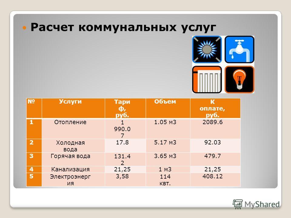 Расчет коммунальных услуг УслугиТари ф, руб. ОбъемК оплате, руб. 1Отопление1 990.0 7 1.05 м32089.6 2Холодная вода 17.85.17 м392.03 3Горячая вода131.4 2 3.65 м3479.7 4Канализация21,251 м321,25 5Электроэнерг ия 3,58114 квт. 408.12