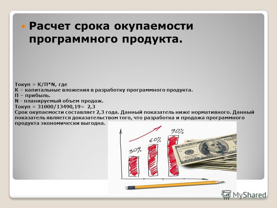 Токуп = К/П*N, где К – капитальные вложения в разработку программного продукта. П – прибыль. N - планируемый объем продаж. Токуп = 31000/13490,19= 2,3 Срок окупаемости составляет 2,3 года. Данный показатель ниже нормативного. Данный показатель являет
