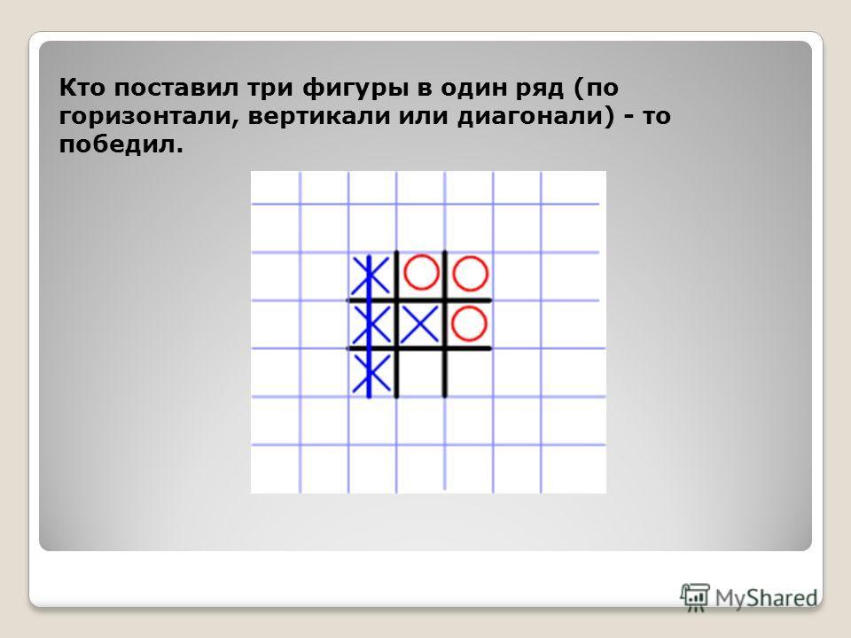 Кто поставил три фигуры в один ряд (по горизонтали, вертикали или диагонали) - то победил.