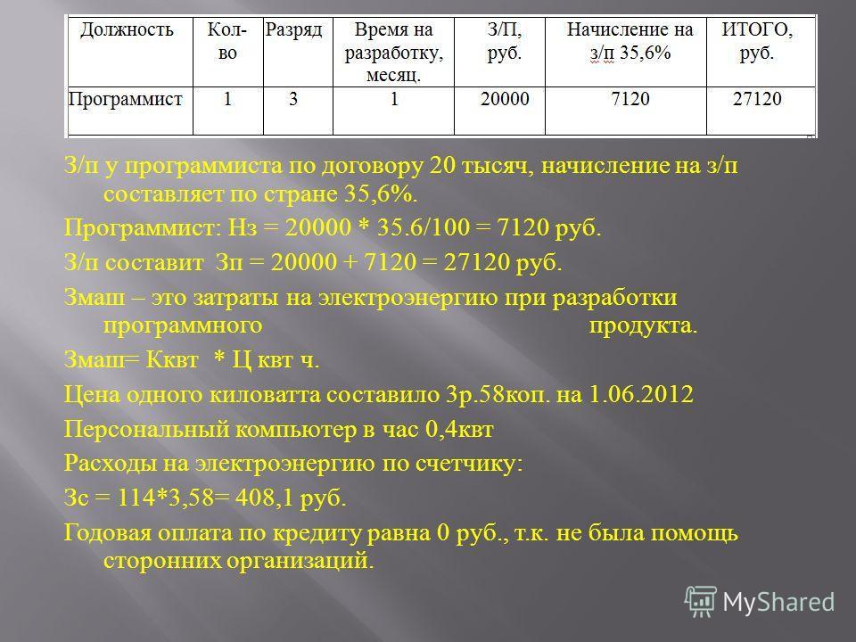 З / п у программиста по договору 20 тысяч, начисление на з / п составляет по стране 35,6%. Программист : Нз = 20000 * 35.6/100 = 7120 руб. З / п составит Зп = 20000 + 7120 = 27120 руб. Змаш – это затраты на электроэнергию при разработки программного