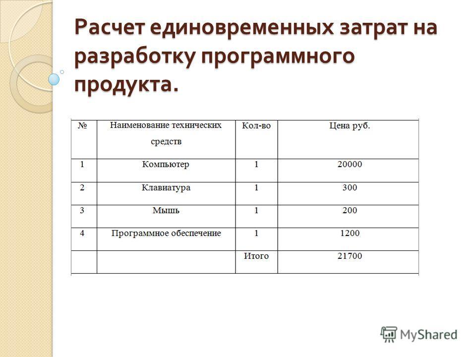 Расчет единовременных затрат на разработку программного продукта.