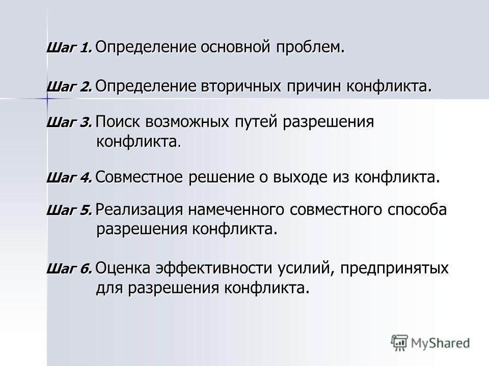 Шаг 1. Определение основной проблем. Шаг 2. Определение вторичных причин конфликта. Шаг 3. Поиск возможных путей разрешения конфликта. конфликта. Шаг 4. Совместное решение о выходе из конфликта. Шаг 5. Реализация намеченного совместного способа разре