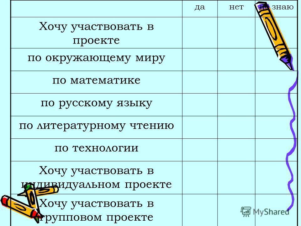 данетне знаю Хочу участвовать в проекте по окружающему миру по математике по русскому языку по литературному чтению по технологии Хочу участвовать в индивидуальном проекте Хочу участвовать в групповом проекте