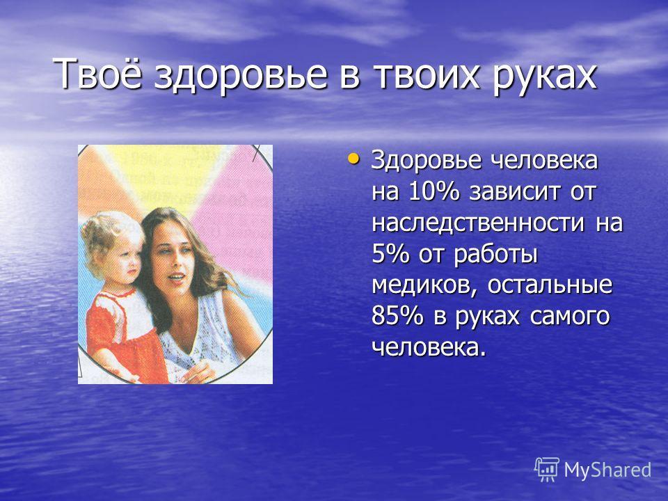 Твоё здоровье в твоих руках Твоё здоровье в твоих руках Здоровье человека на 10% зависит от наследственности на 5% от работы медиков, остальные 85% в руках самого человека. Здоровье человека на 10% зависит от наследственности на 5% от работы медиков,