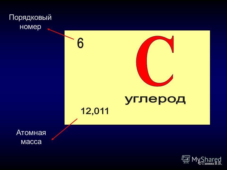 Атомная масса Порядковый номер © Гавина В.В.