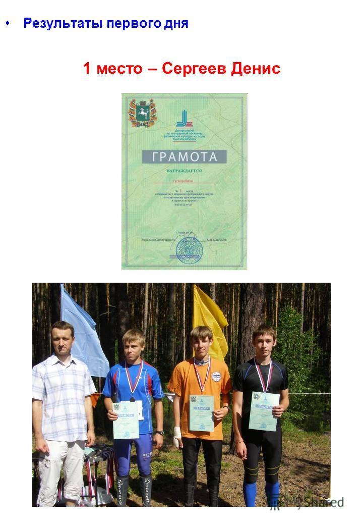 Результаты первого дня 1 место – Сергеев Денис
