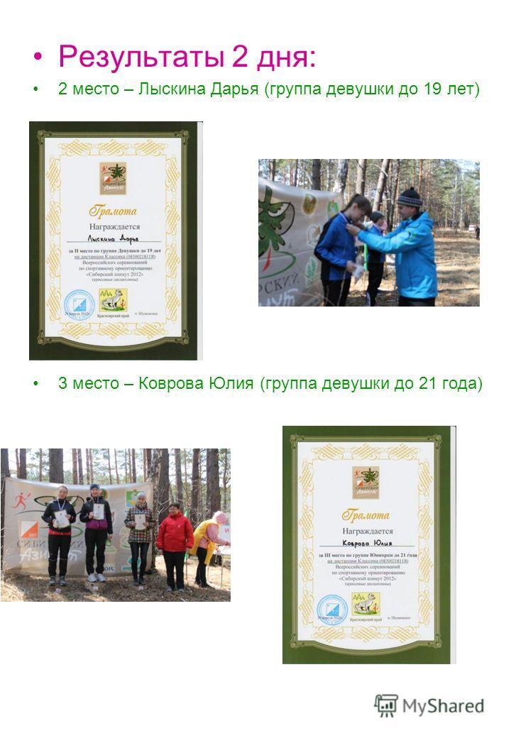 Результаты 2 дня: 2 место – Лыскина Дарья (группа девушки до 19 лет) 3 место – Коврова Юлия (группа девушки до 21 года)