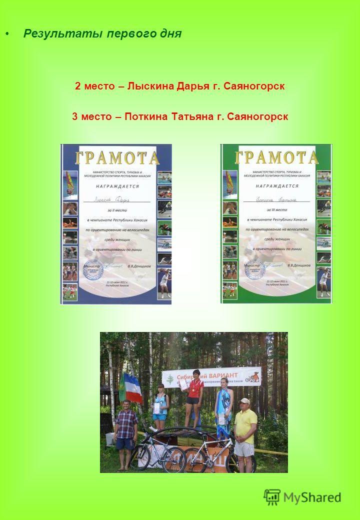 Результаты первого дня 2 место – Лыскина Дарья г. Саяногорск 3 место – Поткина Татьяна г. Саяногорск