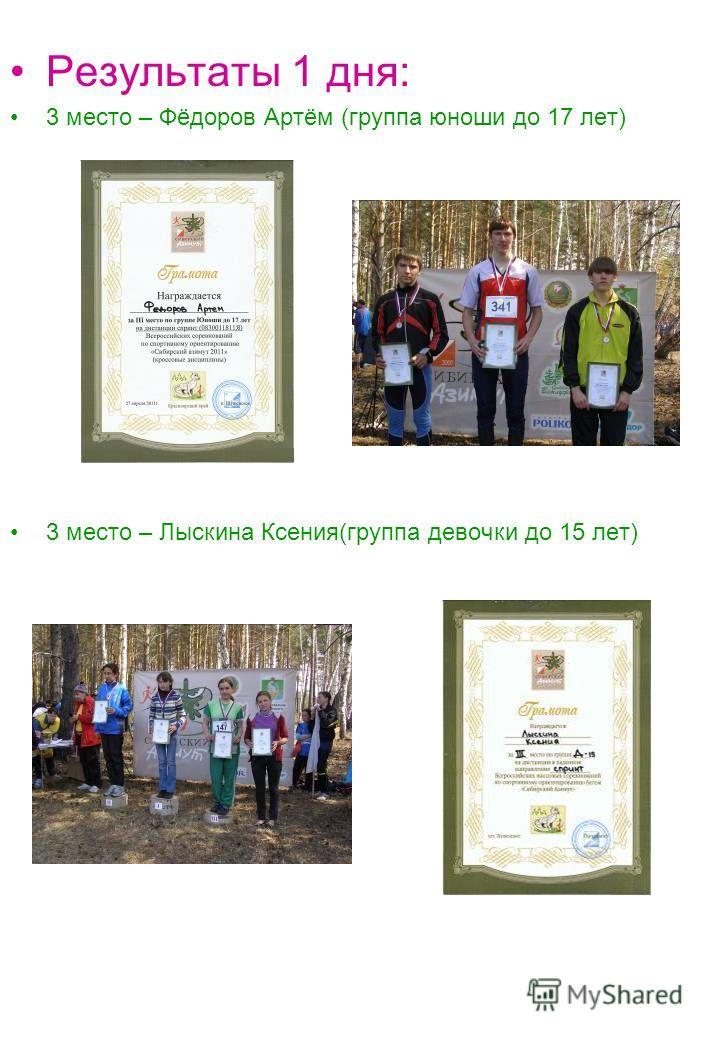 Результаты 1 дня: 3 место – Фёдоров Артём (группа юноши до 17 лет) 3 место – Лыскина Ксения(группа девочки до 15 лет)