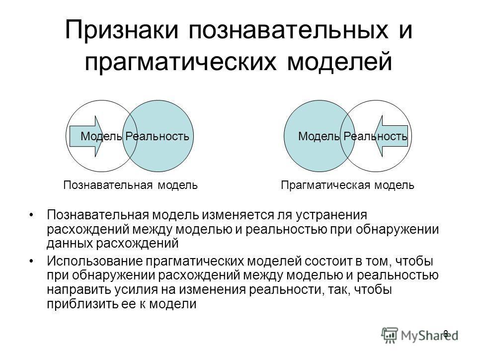 8 Реальность Признаки познавательных и прагматических моделей Познавательная модель изменяется ля устранения расхождений между моделью и реальностью при обнаружении данных расхождений Использование прагматических моделей состоит в том, чтобы при обна