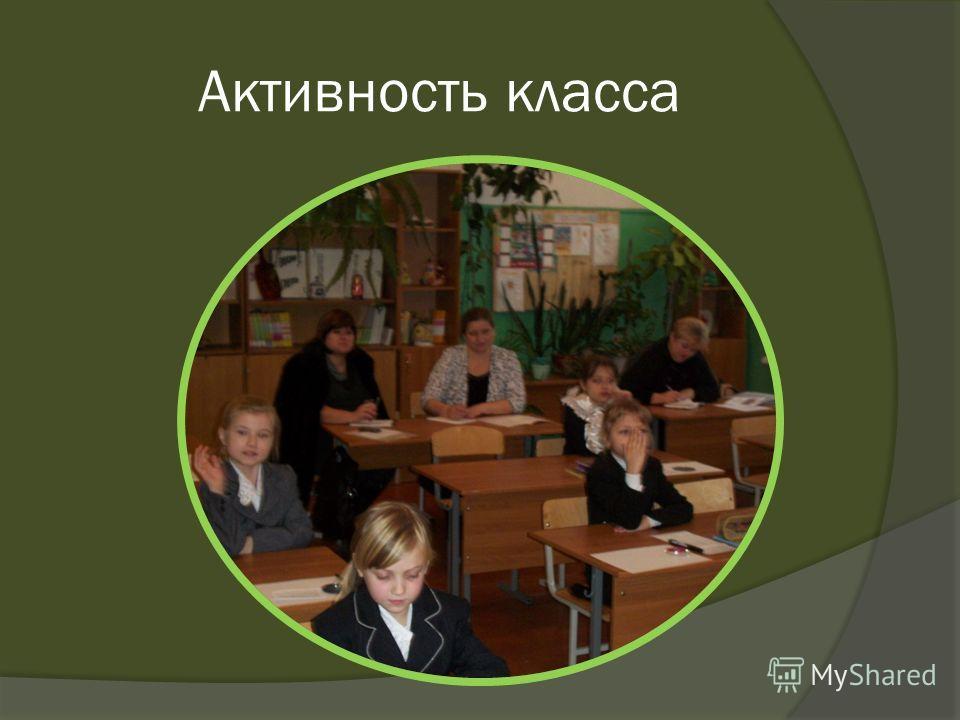 Активность класса